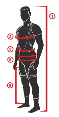 Measure the following body areas to get your size for Specialized clothes